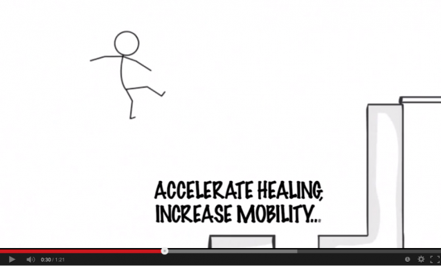 Acupuncture for Sports Injuries Animation